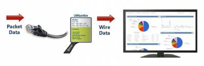Wire Data – More Flexible Than Log Data?