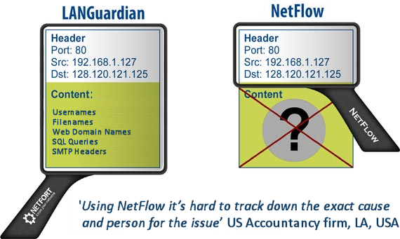 NetFort LANGuardian - Network Monitoring