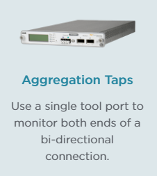 IXIA's Aggregation TAPs