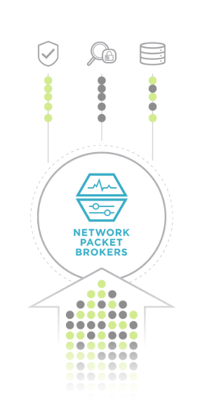 Ixia Vision X Network Packet Broker