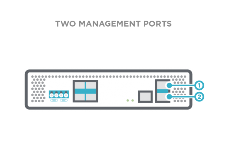 Two Management Ports