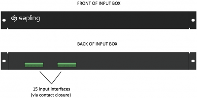 Input Box Front and Back