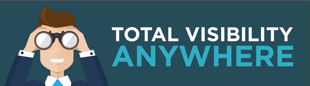 Total Network Visibility Anywhere TAPs vs Span