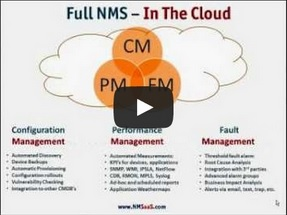 MNSaaS Full NMS - In The Cloud - Video