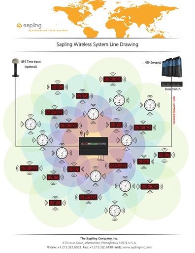Sapling Wireless Clock System Line Drawing